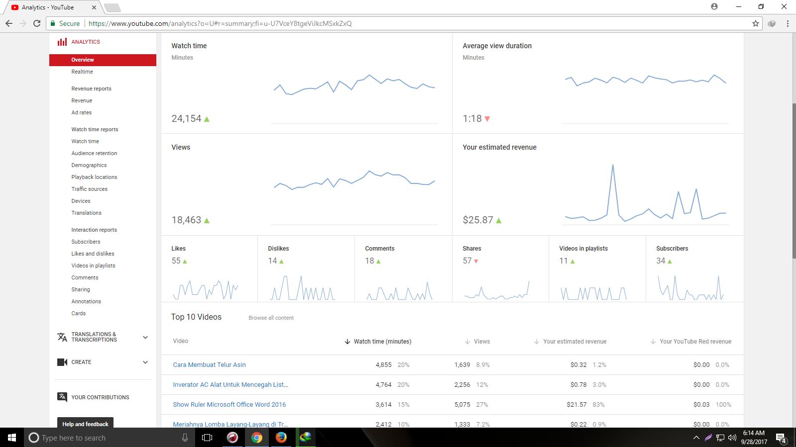 Pendapatan AdSense YouTube